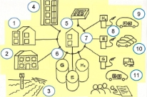 novatlantis das geb ude optimiert das stromnetz. Black Bedroom Furniture Sets. Home Design Ideas